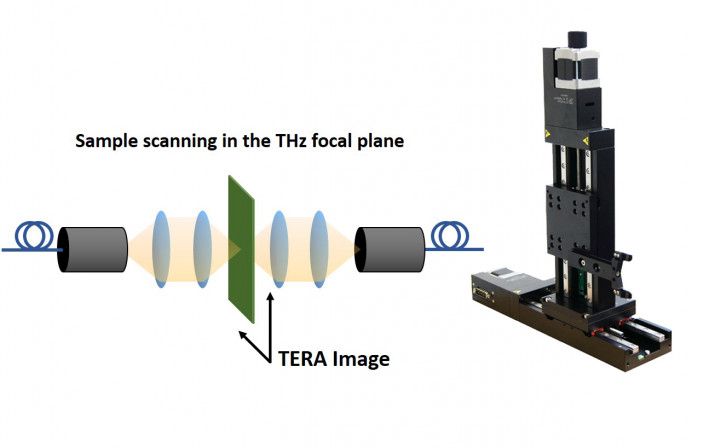 MENLO_SYSTEMS_Terahertz_TERA_Image_Product_picture