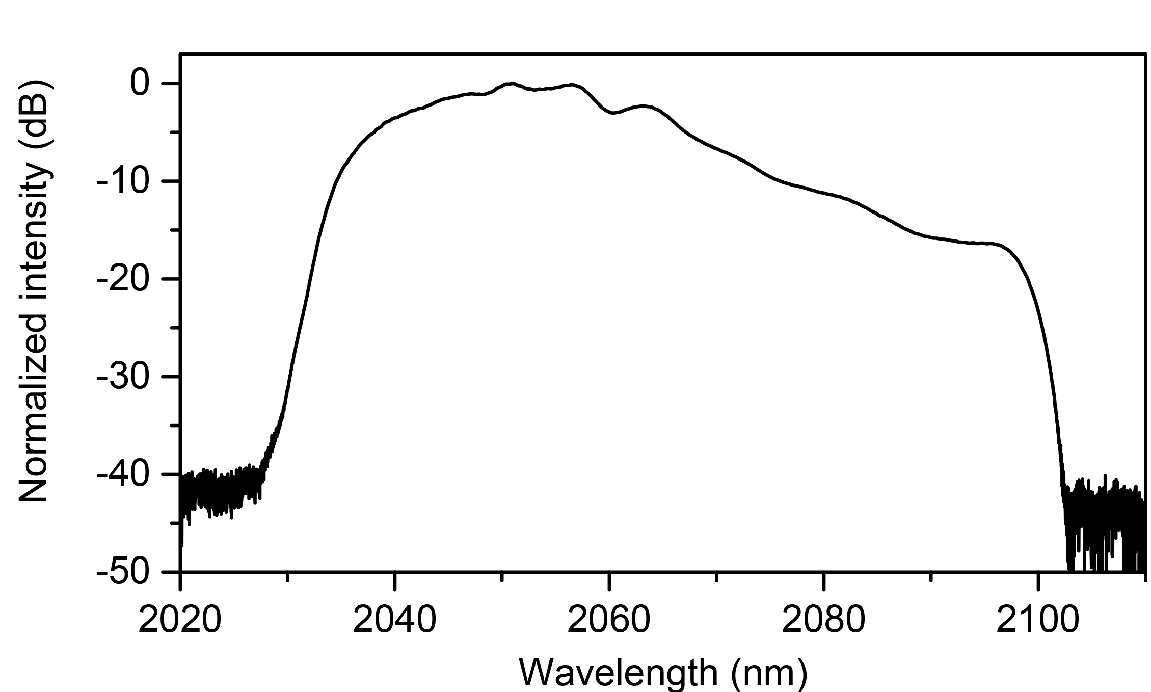 Femtosecond Thulium Laser   Menlo Systems